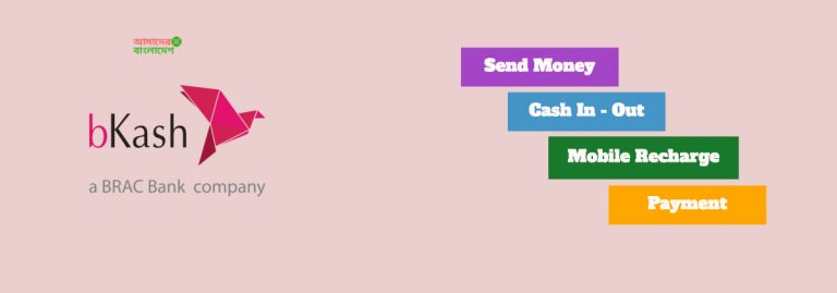 How to Send Money, Cash in with bKash | Step by Step Guide with Other Features